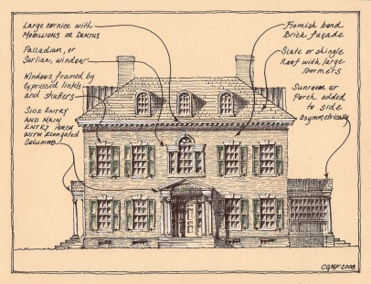Image (1) Colonial_Revival.jpg.scaled.1000.jpg for post 1752
