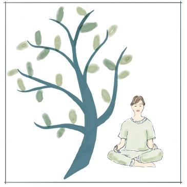 Mindfulness og kroppsskanning. Psykolog Christine Lien Bergen Norge Norway. Privat psykolog. Parterapi og individualterapi. Emosjonsfokusert terapi. Sorg, sorgterapi, sorgprosess, sorgbearbeiding, bearbeide sorg, mestring av sorg, krisepsykologi, sorgreaksjoner, komplisert sorg, depresjoner, angst, utbrenthet, utbrent. Traume traumer traumatisert traumeterapi. Kompleks traumatisering. Dissosiasjon. Følelser. Å møte og håndtere følelser. Kriser og kriseberedskap. Hjelp til pårørende. Emotion focused therapy Bergen. Klinikk for krisepsykologi. Senter for krisepsykologi. Anbefalt terapeut parterapeut. Emotion revolution Bergen 2018. Samlivsterapi. Individualterapi. Anbefalt psykolog. Selvutvikling og mindfulness. Ikkevoldskommunikasjon. Empatisk kommunikasjon. Kommunikasjonsproblemer. Giraffspråk. Illustrasjon.