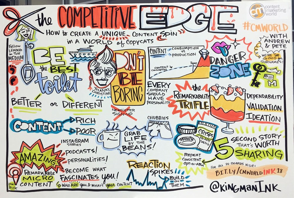 How to create unique content for B2B marketing: Lessons from Andrew and Pete at Content Marketing World. Cool board by Kingman Ink, who rocks.