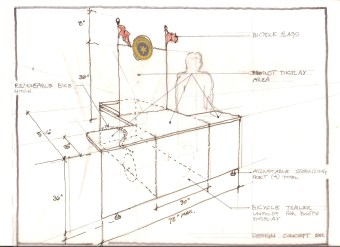 The blueprints for our bicycle trailer art cart, used to sell our products at the Burlington City Arts Artists' Market