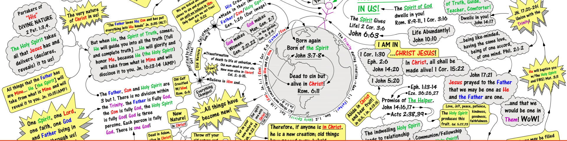 hight resolution of christ in you good news study map a flow chart to living in the new covenant