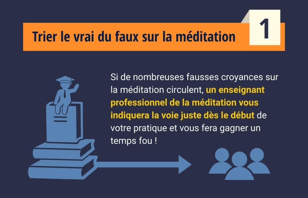 Cours de méditation - Trier le vrai du faux