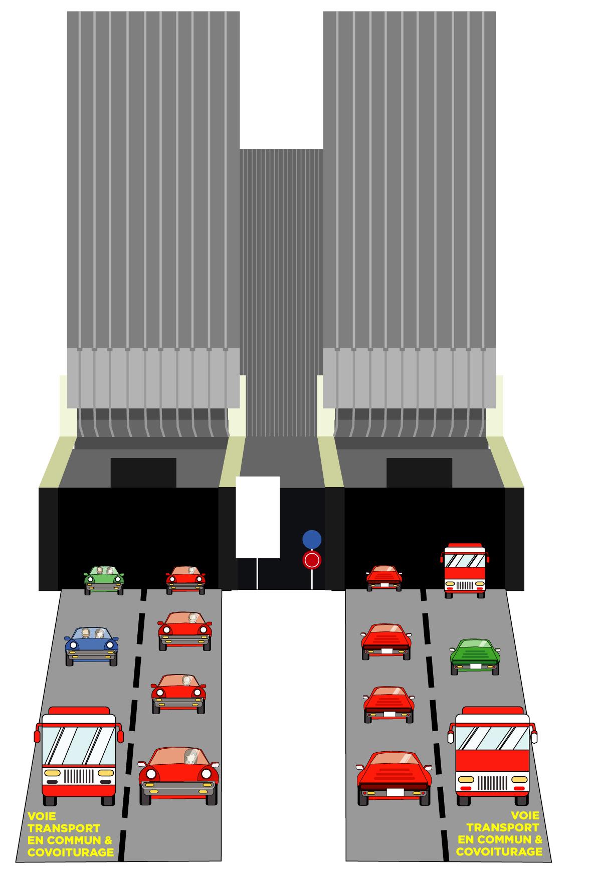 Propositions UDI Pour transformer l'A6/A7 en un boulevard urbain d'ici 2022