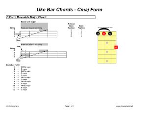 Uke C Form Chord