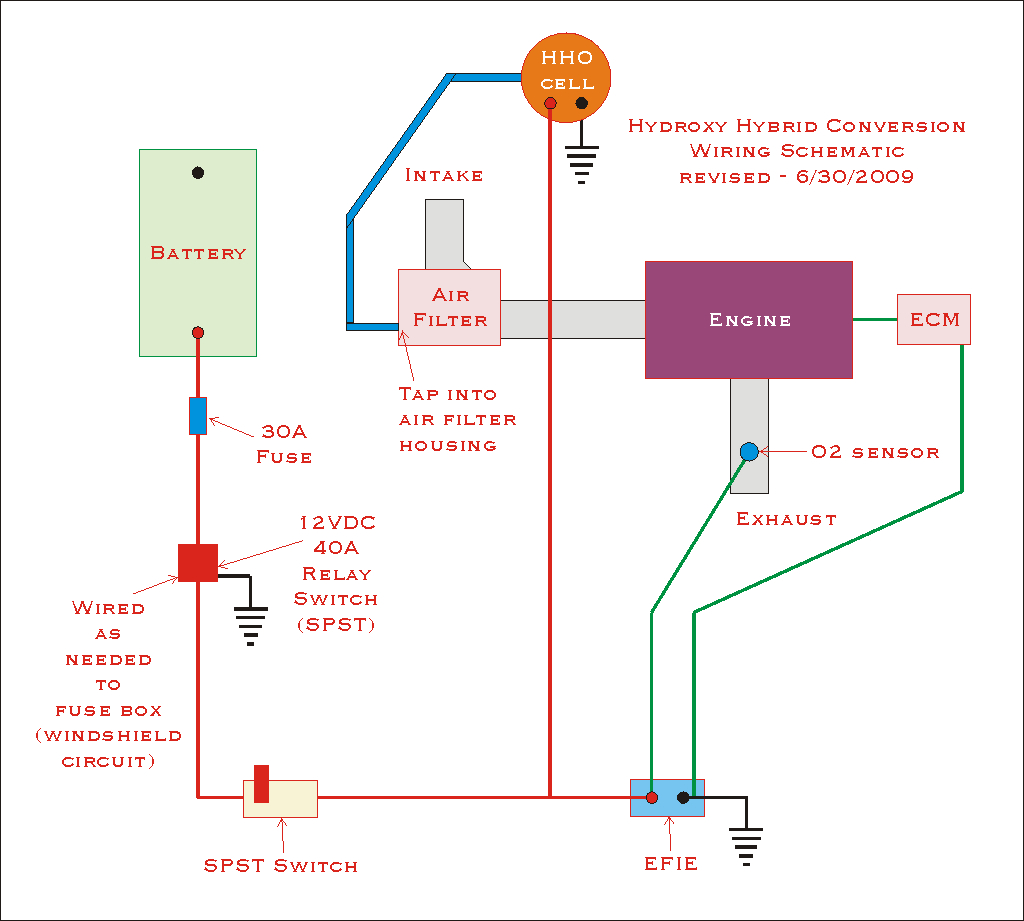 efie and pwm wiring diagram for hho systems honeywell y plan valve error page