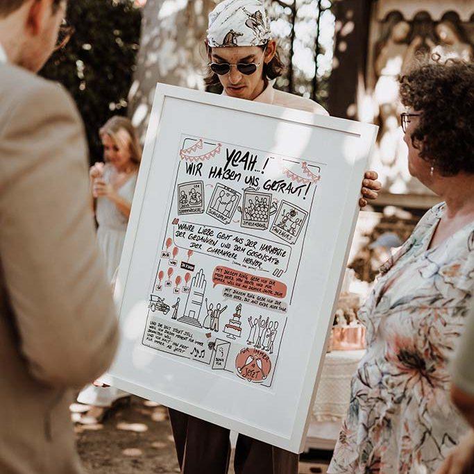 Hochzeitsposter 2020 // Sketchnote Poster als individuelles Hochzeitsgeschenk