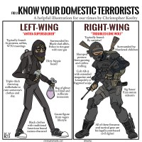 Know Your Domestic Terrorists