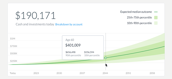 Wealthfront Blog Chart