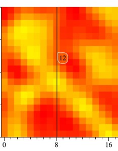 We recently had the need to visualize some datasets on  heatmap so added one cirrus js what is kind of data can it also rh christopheviau