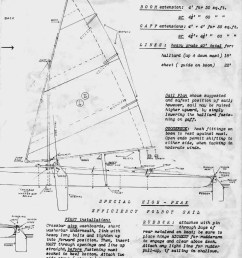 instruction sheet for folbot s famous lateen sail rig  [ 850 x 1170 Pixel ]