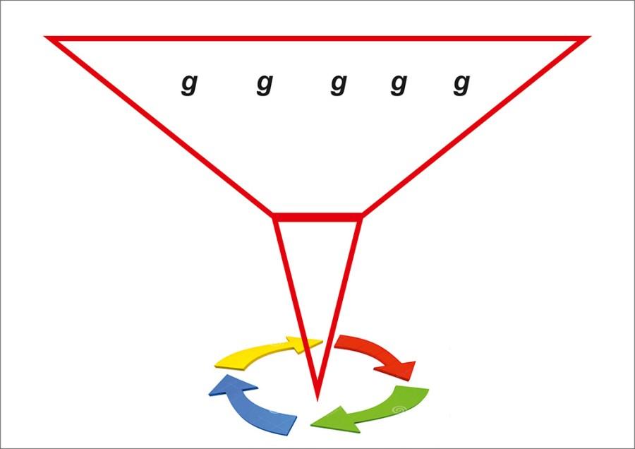 Pyramide inversée de gouvernemant