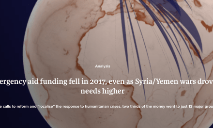 Emergency aid funding fell in 2017, even as Syria/Yemen wars drove needs higher
