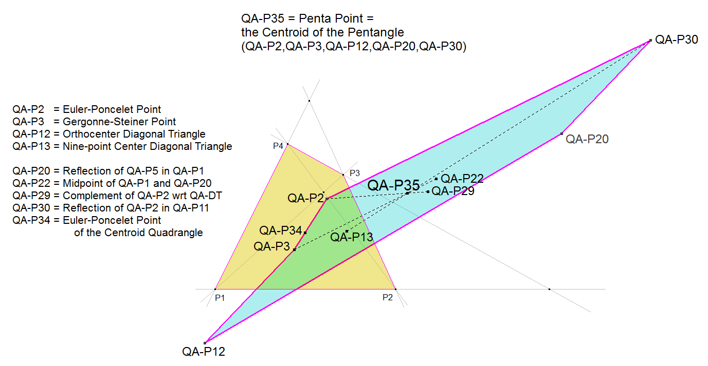 hight resolution of qa p35 pentapoint 00