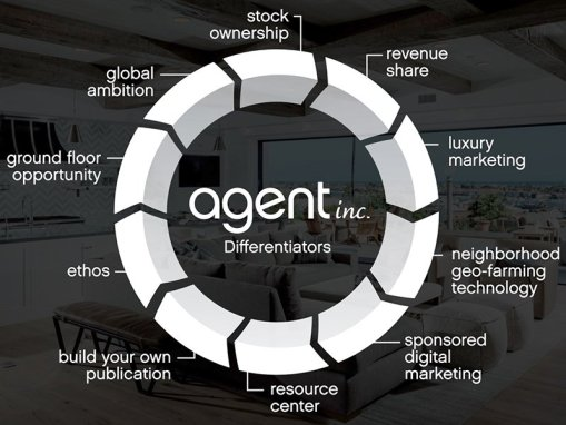 Agent Inc. – 10 Differentiators