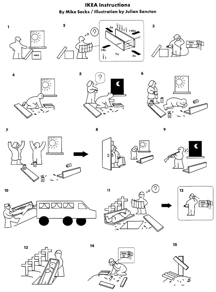 Bauanleitungen Ikea: Kostenlose Bauanleitungen von Pax