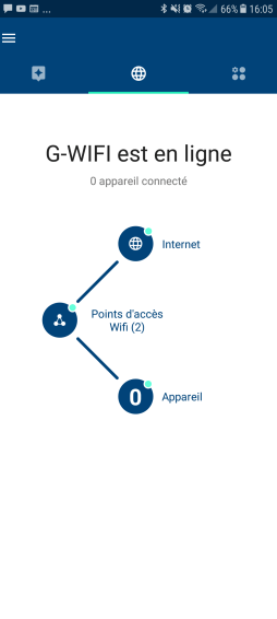 Test du Google Wifi : une solution pour optimiser son réseau wifi