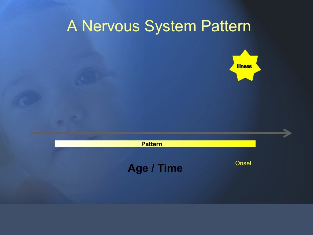 The Trauma and Chronic Illness Model: Nervous System Patterns shaped by Trauma and Early Life Events
