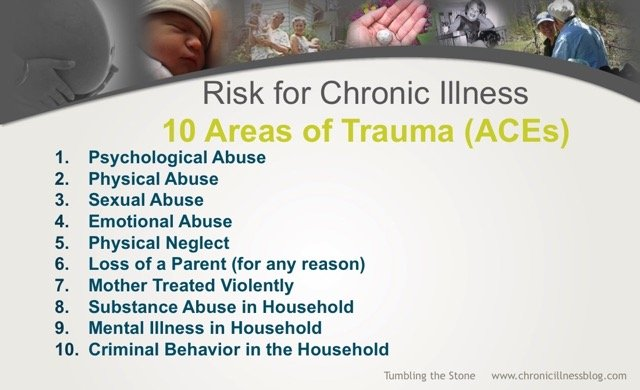 The 10 types of trauma in the adverse childhood experiences (ACEs) studies increase risk for chronic illness, in a post by Tumbling the Stone: a chronic illness blog