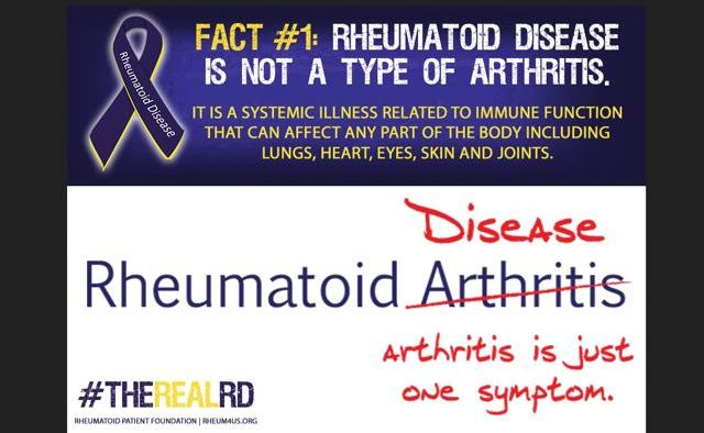 Blog Post: Rheumatoid Disease: Risk Factors, Links and Stories of Recovery for Rheumatoid Awareness Day; Image Fact #1 Rheumatoid arthritis is also referred to as rheumatoid disease because arthritis is just one symptom from The Rheumatoid Patient Foundation. #therealRD #RA