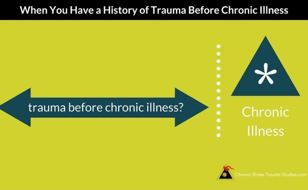 Two time types of trauma most commonly seen in the research when you have a chronic illness and a history of trauma