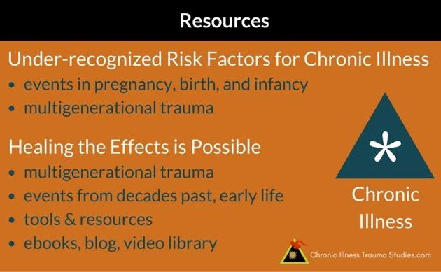 adverse multigenerational experiences and chronic illness: It is possible to heal effects from multigenerational trauma and events from pregnancy, birth and infancy that affect risk for chronic illness