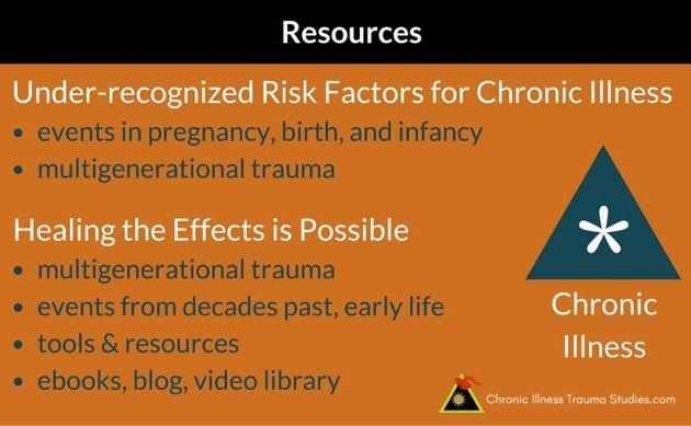 It is possible to heal effects from multigenerational trauma and events from pregnancy, birth and infancy that affect risk for chronic illness