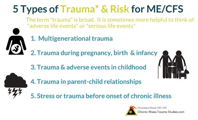 5 Types of trauma affect risk for my ME/CFS and other chronic diseases such as type 1 diabetes and asthma