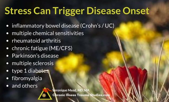 APOEs Stress, Trauma, Infections can trigger onset of chronic illness such as IBD, RA, Diabetes, ME/CFS, Lupus and more Mead CITS