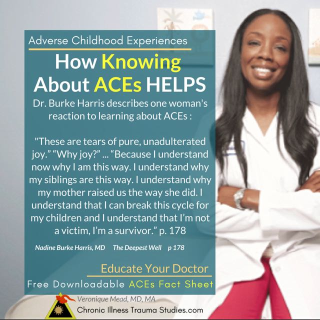 Nadine Burke Harris How Does Trauma >> Chronic Illness Ace Fact Sheets To Educate Your Doctor Free