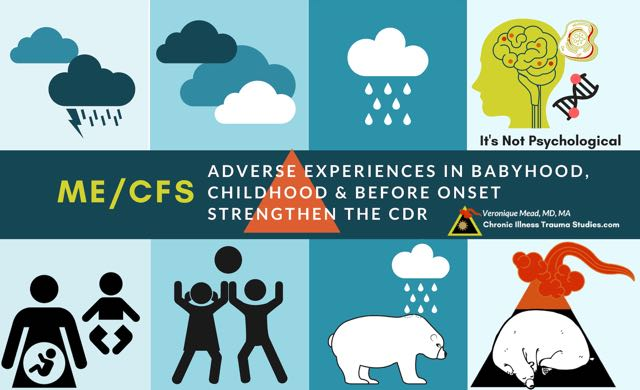 trauma, abuse, death of a parent, premature birth, incubator or NICU, infections are risk factors for disease. Adverse childhood experiences (ACEs) are risk factors too because they can prolong the cell danger response. When the CDR gets stuck our bodies can get caught in freeze, hibernation, fight or flight and increased risk for disease #me/cfs #chronicfatiguesyndrome #RA #lupus #asthma #diabetes It's not psychological. life events alter genes through epigenetics and neurons pruning of synapses
