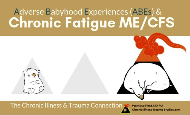 adverse babyhood experiences (ABEs) such as premature birth cesarean, death of a twin or triplet, prenatal stress increase risk for diseases such as #cfs #chronicfatiguesyndrome #me/cfs #autoimmune #asthma #lupus #RA #RD #sle #heartdisease Mead CITS