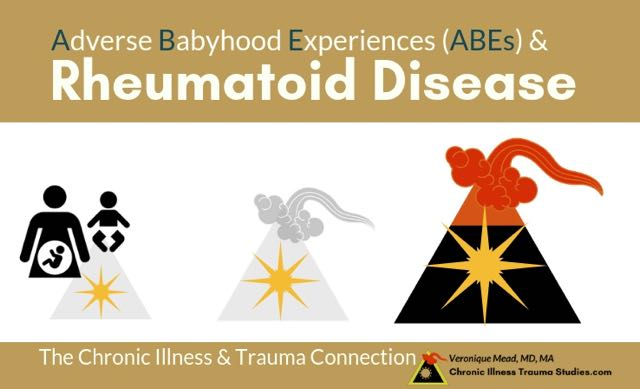 Adverse babyhood experiences (in pregnancy, birth and infancy) are risk factors for rheumatoid disease / rheumatoid arthritis (RA RD)