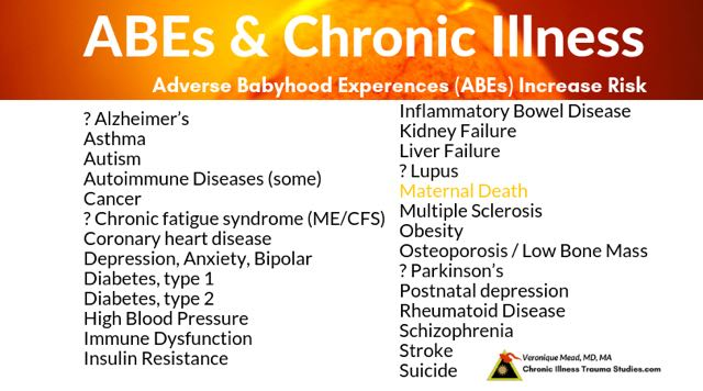 Adverse Babyhood Experiences and Chronic Illness: A Subset