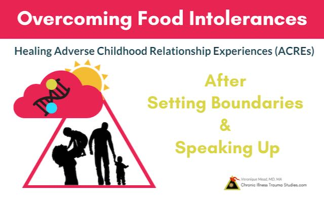 Overcoming Severe Food Intolerances through trauma therapies to heal adverse childhood relationship experiences (ACREs) complex PTSD with boundaries and speaking out Mead CITS