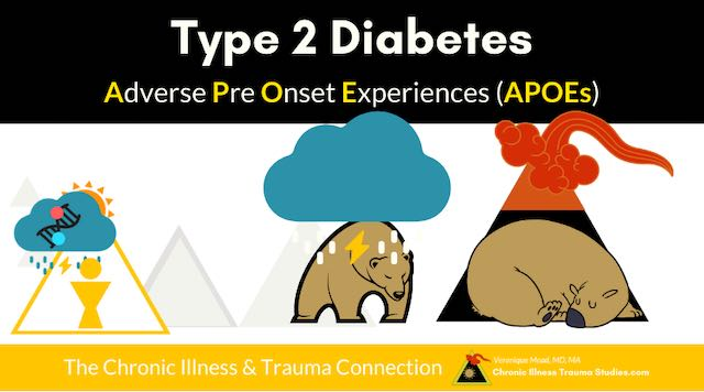 Type 2 diabetes and trauma APOEs onset triggers Mead CITS