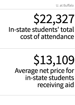 In Buffalo, Talk of College Costs Stirs Hope and Doubt