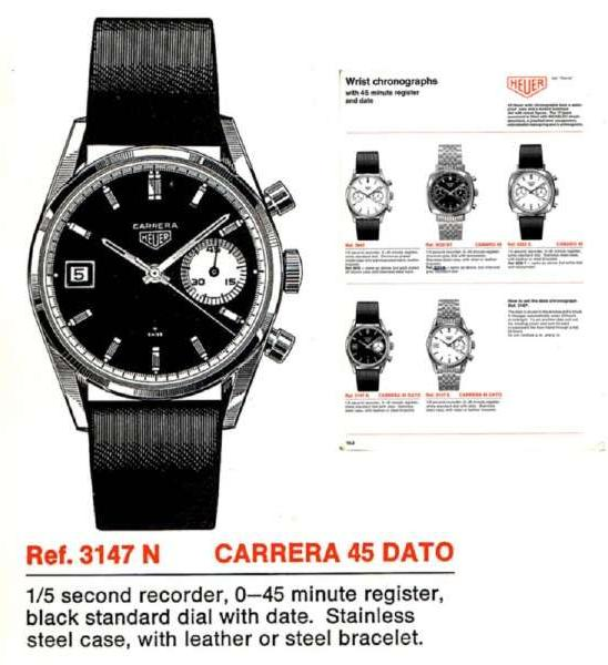 Heuer Carrera Chronographs: Then, Now and the Future