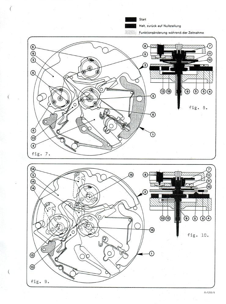 Omega Calibre 1255 (Speedsonic) Service Manual in German