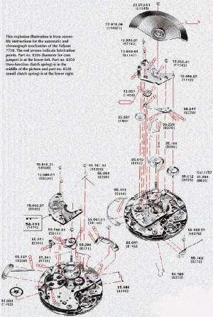 The Valjoux 7750 Engine