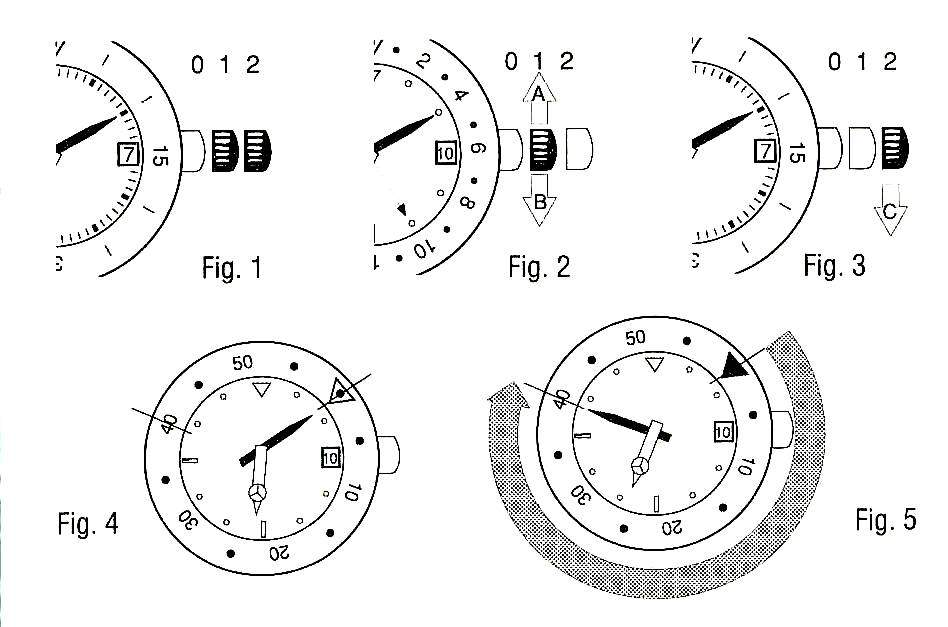 Zodiac Red Point Chronograph Instructions