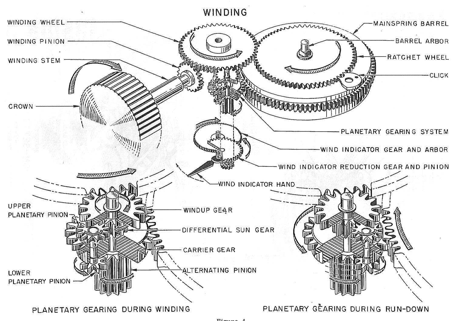 pocket watch movement diagram 7wire ventures 10. hamilton m 22 chronometer watch. | the mariner's