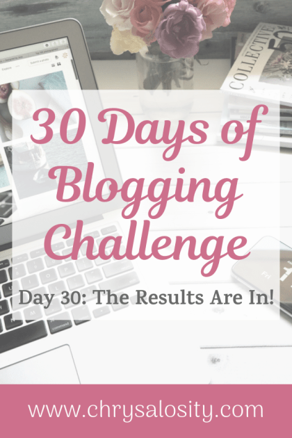 Day 30: The Results Are In | Day 30 of 30 Days of Blogging