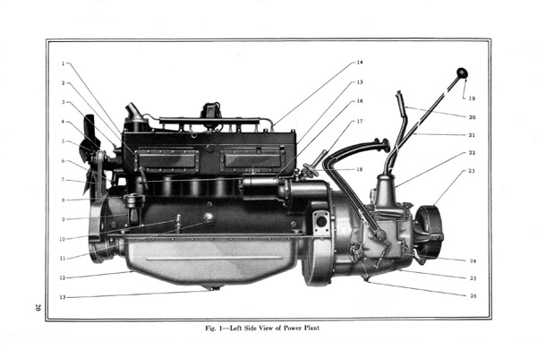 1928 Chrysler Imperial Service Manual
