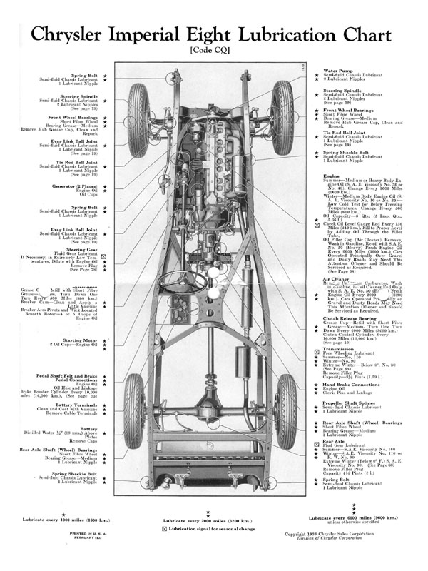 1933 Chrysler Imperial Service Manual