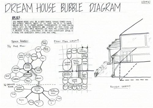 small resolution of bubble diagrams