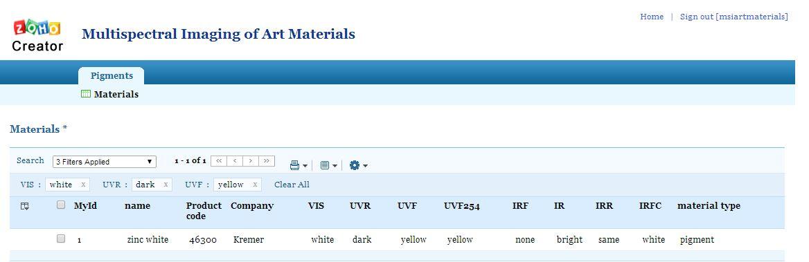 multispectral imaging pigments database