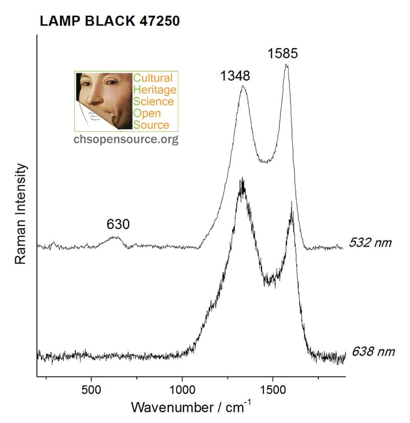 Lamp black 47250