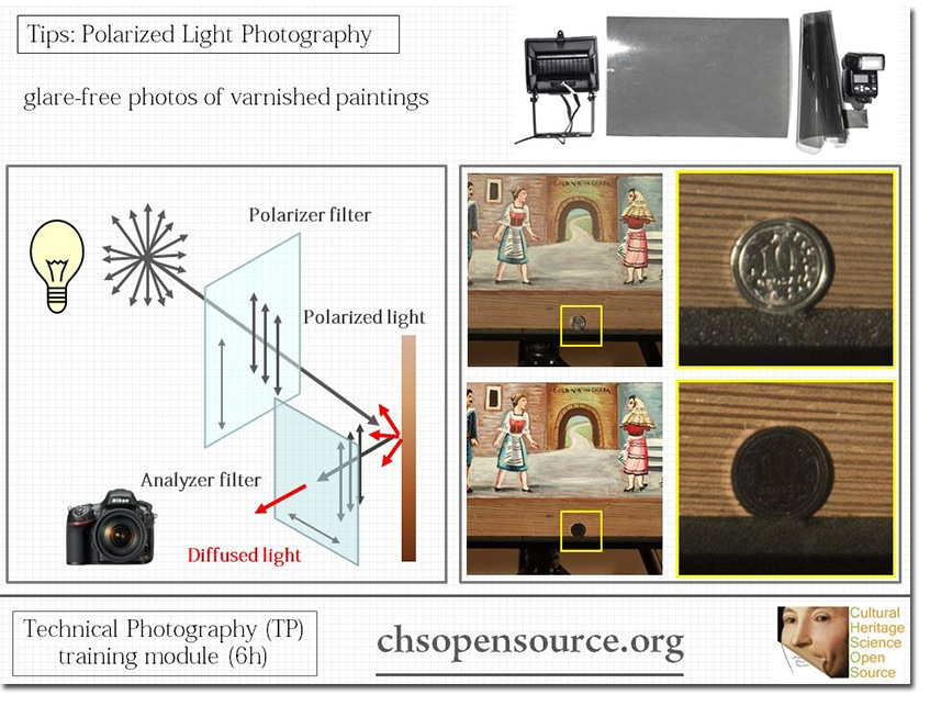 polarized-light-photography