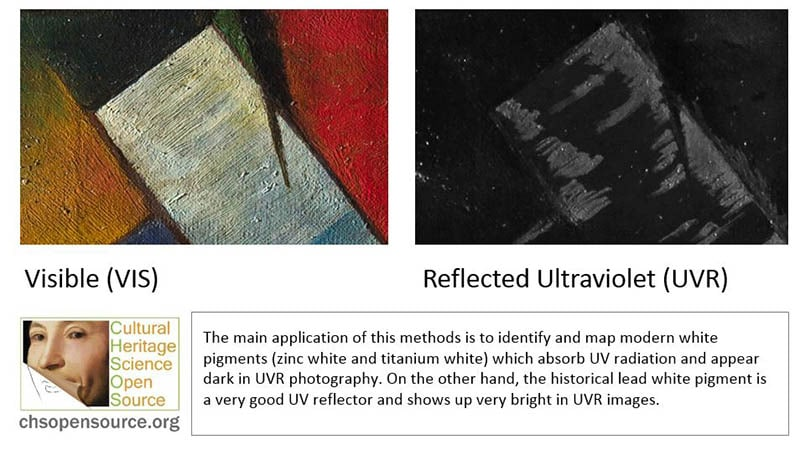 The main application of this methods is to identify and map modern white pigments (zinc white and titanium white) which absorb UV radiation and appear dark in UVR photography. On the other hand, the historical lead white pigment is a very good UV reflector and shows up very bright in UVR images.