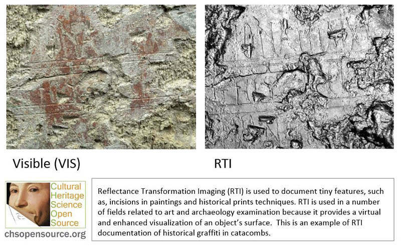 Reflectance Transformation Imaging (RTI) is used to document tiny features, such as, incisions in paintings and historical prints techniques. RTI is used in a number of fields related to art and archaeology examination because it provides a virtual and enhanced visualization of an object's surface. This is an example of RTI documentation of historical graffiti in catacombs.